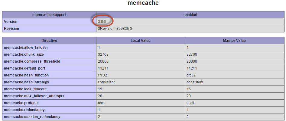 Confirm memcached is recognized by the web server